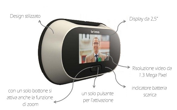 Spioncino digitale phv1325 brinno it peephole viewer for Spioncino brinno