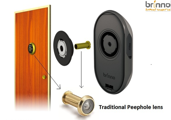 Door Camera  sc 1 st  PeepHole Viewer - WordPress.com & Brinno Peephole Camera?? Door Camera?? | PeepHole Viewer