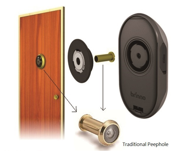 home security front door hidden surveillance camera